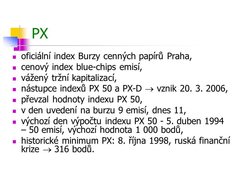 PX oficiální index Burzy cenných papírů Praha,