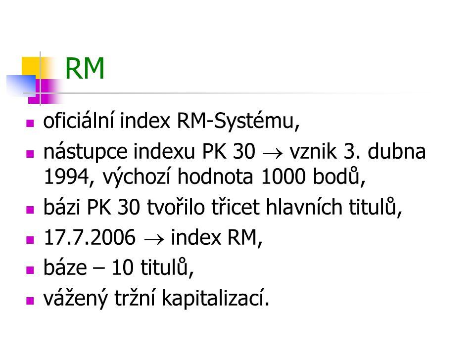 RM oficiální index RM-Systému,