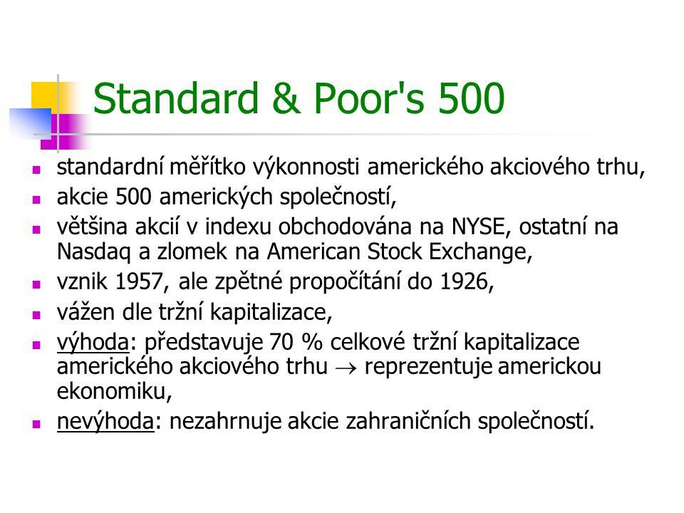 Standard & Poor s 500 standardní měřítko výkonnosti amerického akciového trhu, akcie 500 amerických společností,