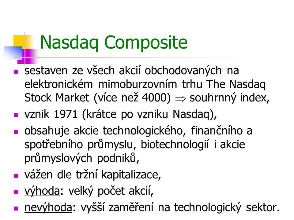 Nasdaq Composite sestaven ze všech akcií obchodovaných na elektronickém mimoburzovním trhu The Nasdaq Stock Market (více než 4000)  souhrnný index,
