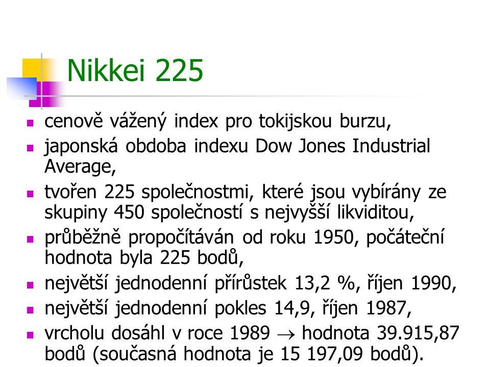 Nikkei 225 cenově vážený index pro tokijskou burzu,