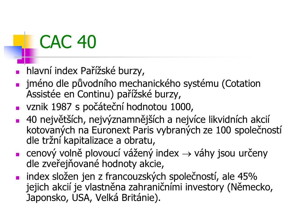 CAC 40 hlavní index Pařížské burzy,