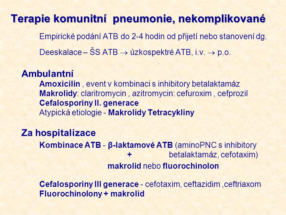 Terapie komunitní pneumonie, nekomplikované