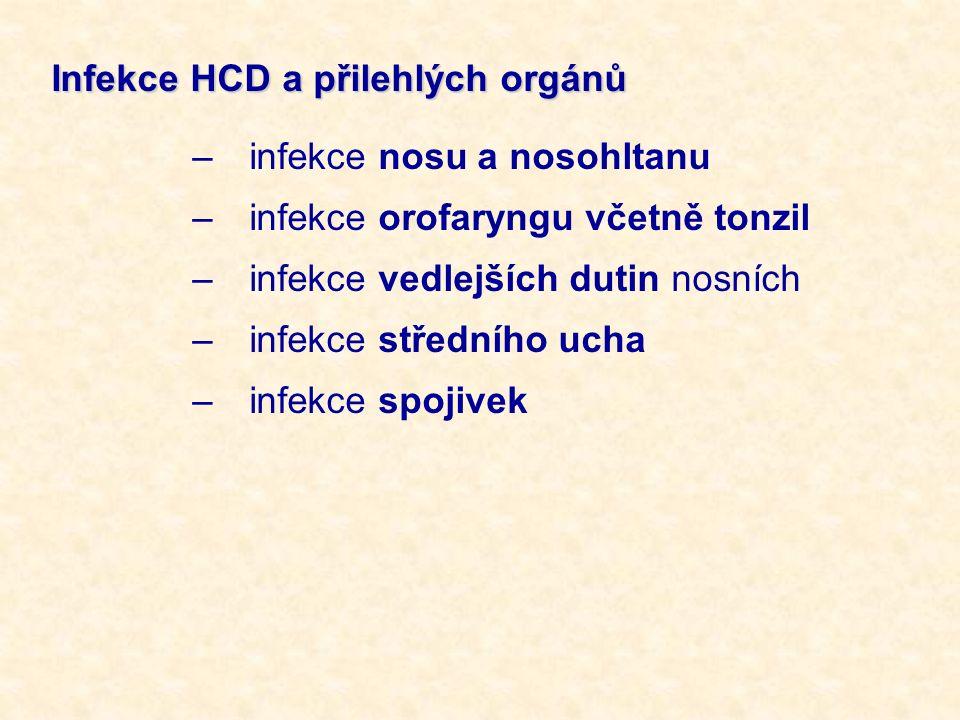 Infekce HCD a přilehlých orgánů