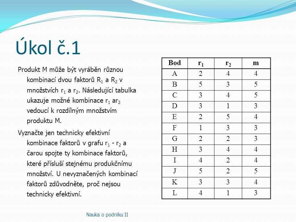 Úkol č.1 Bod r1 r2 m A 2 4 B 5 3 C D 1 E F G H I J K L