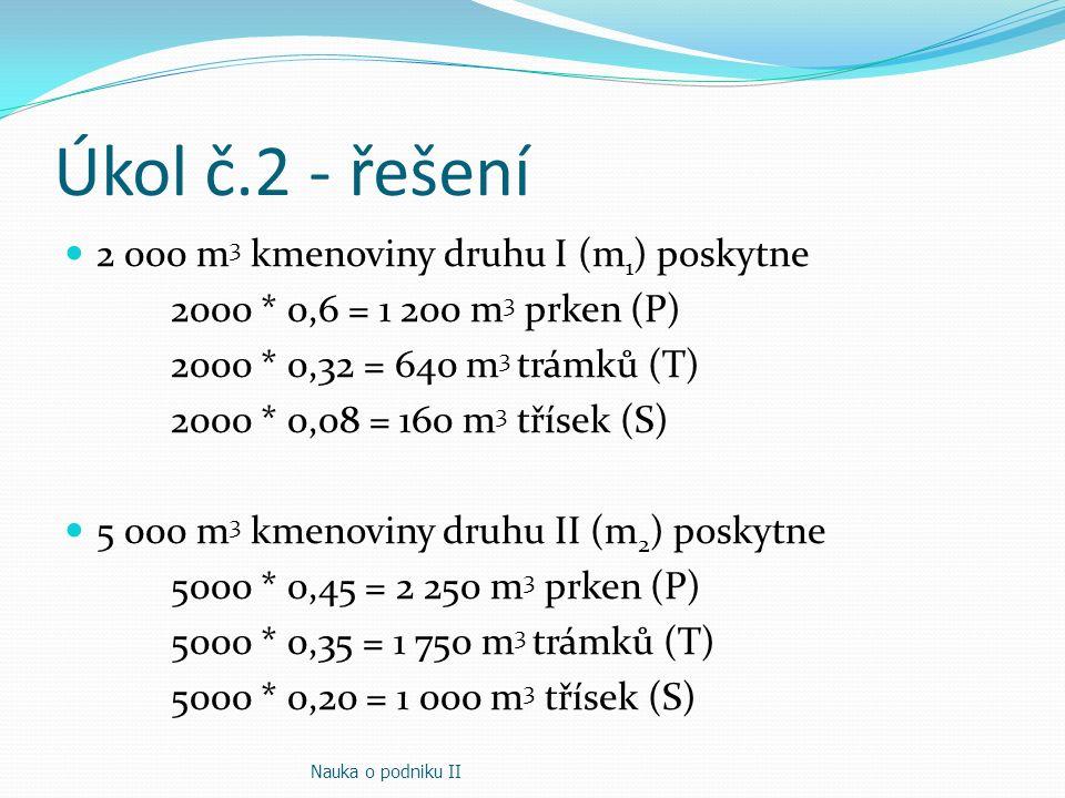 Úkol č.2 - řešení 2 000 m3 kmenoviny druhu I (m1) poskytne