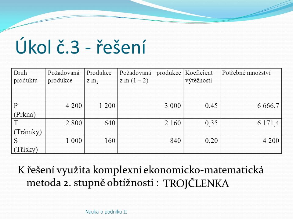 Úkol č.3 - řešení Druh produktu. Požadovaná produkce. Produkce z m1. Požadovaná produkce z m (1 – 2)