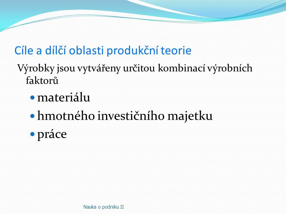 Cíle a dílčí oblasti produkční teorie