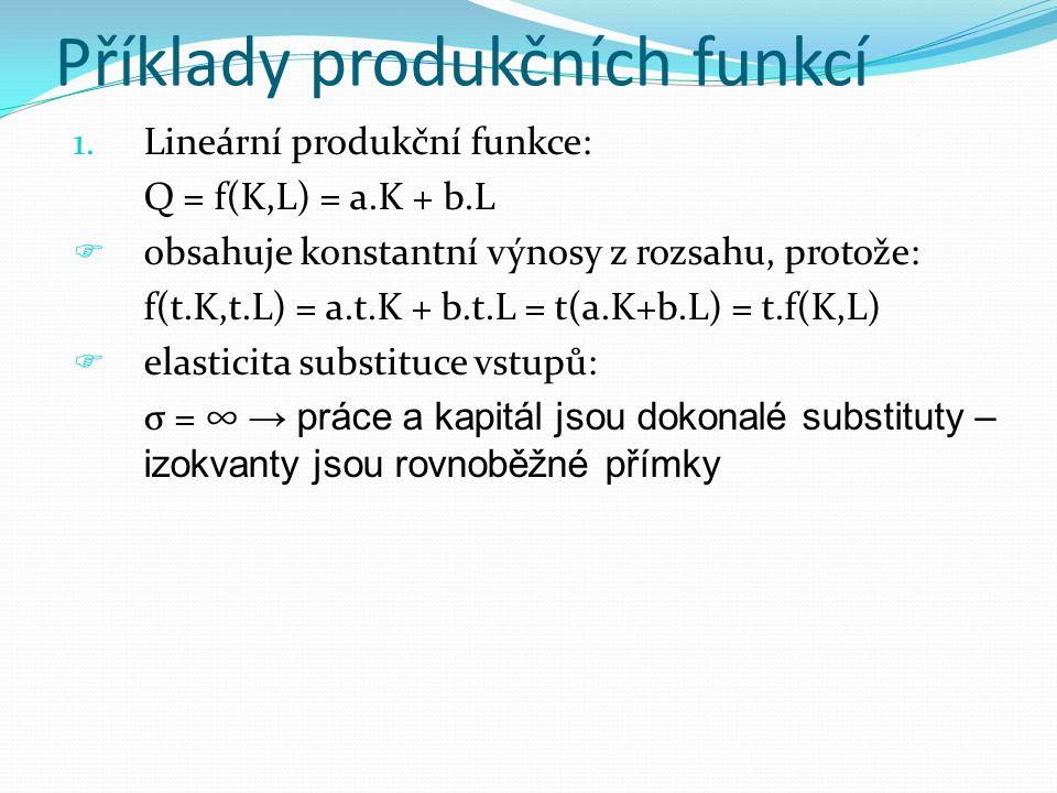 Příklady produkčních funkcí