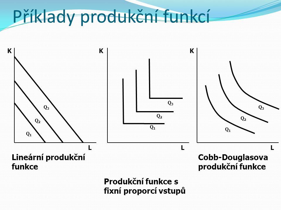 Příklady produkční funkcí