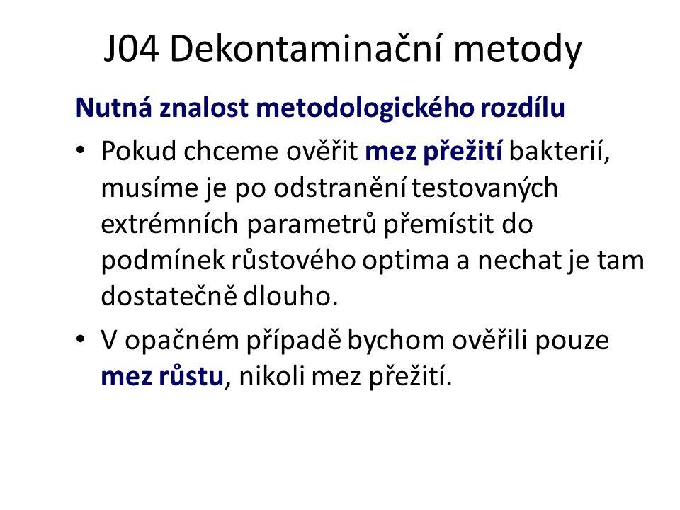 J04 Dekontaminační metody
