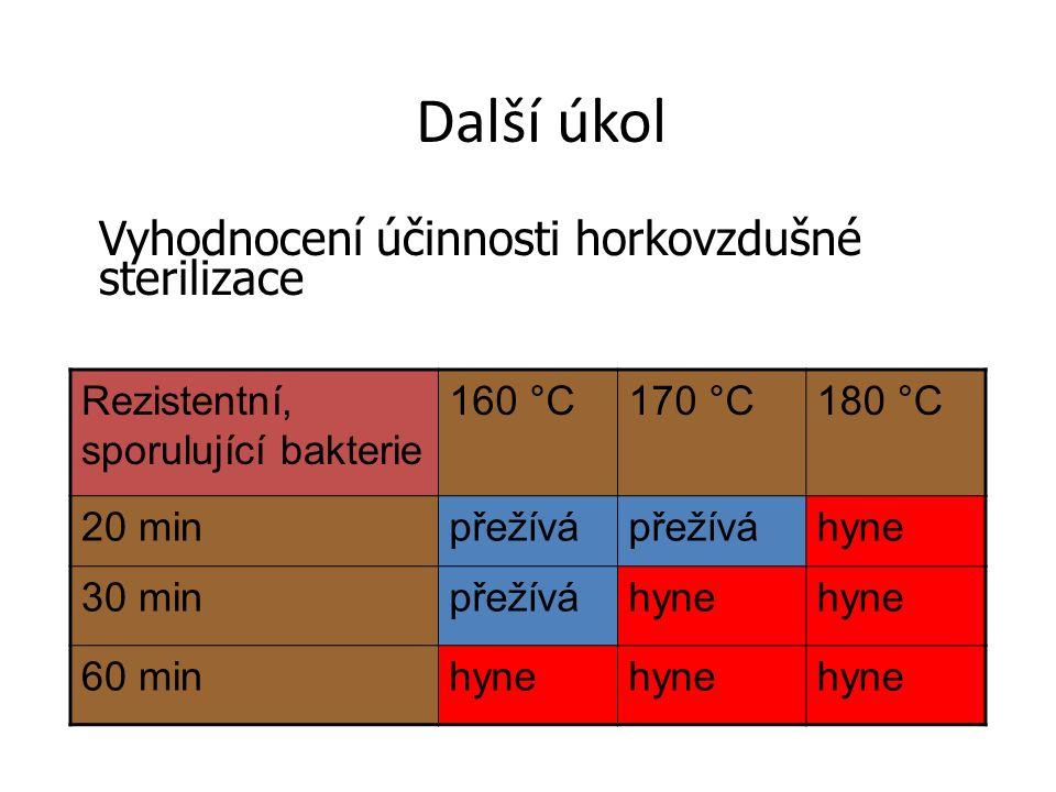 Další úkol Vyhodnocení účinnosti horkovzdušné sterilizace