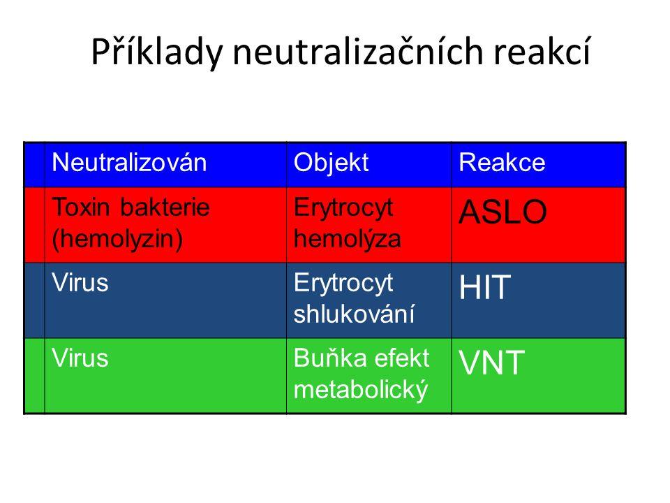 Příklady neutralizačních reakcí