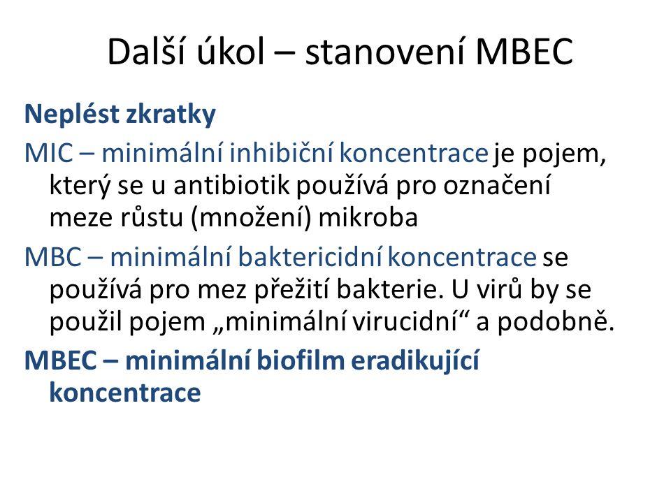 Další úkol – stanovení MBEC