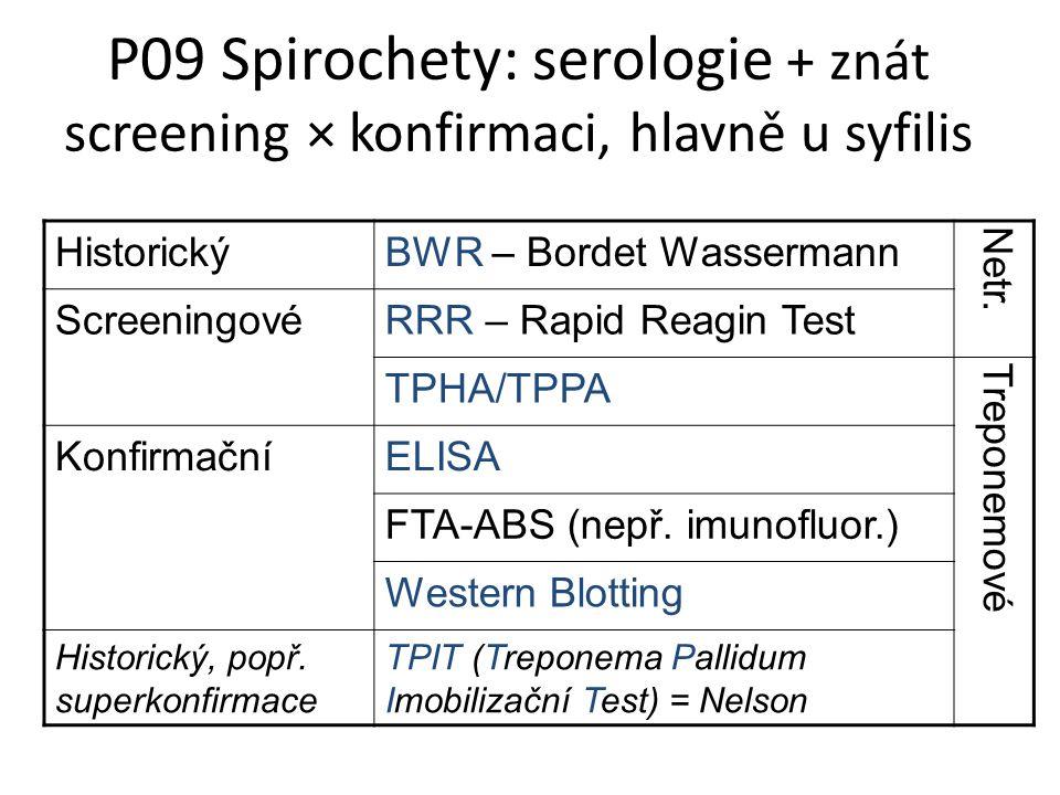P09 Spirochety: serologie + znát screening × konfirmaci, hlavně u syfilis