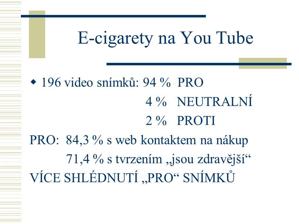 E-cigarety na You Tube 196 video snímků: 94 % PRO 4 % NEUTRALNÍ
