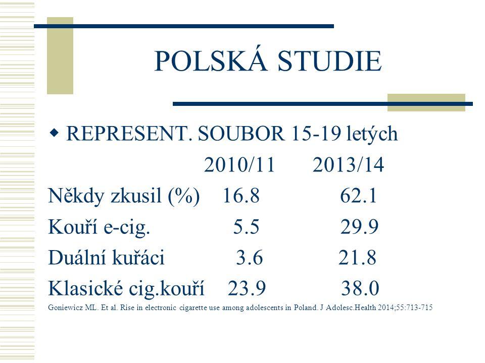 POLSKÁ STUDIE REPRESENT. SOUBOR 15-19 letých 2010/11 2013/14