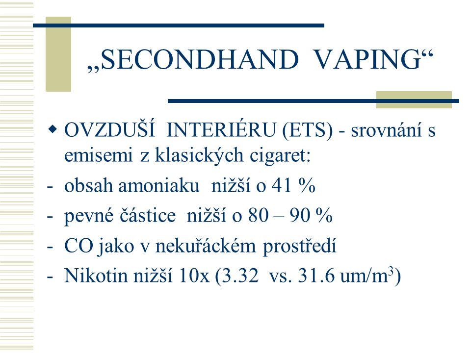 """""""SECONDHAND VAPING OVZDUŠÍ INTERIÉRU (ETS) - srovnání s emisemi z klasických cigaret: obsah amoniaku nižší o 41 %"""