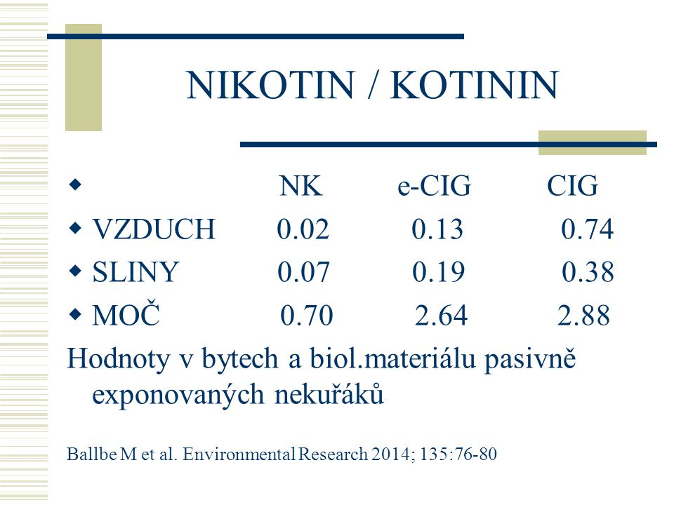NIKOTIN / KOTININ NK e-CIG CIG VZDUCH 0.02 0.13 0.74