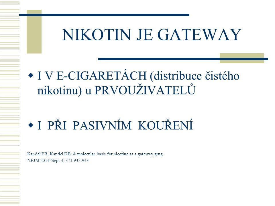 NIKOTIN JE GATEWAY I V E-CIGARETÁCH (distribuce čistého nikotinu) u PRVOUŽIVATELŮ. I PŘI PASIVNÍM KOUŘENÍ.