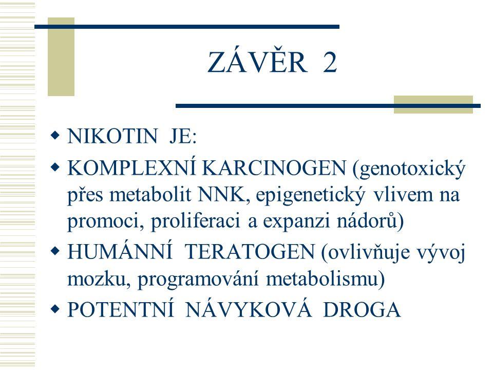 ZÁVĚR 2 NIKOTIN JE: KOMPLEXNÍ KARCINOGEN (genotoxický přes metabolit NNK, epigenetický vlivem na promoci, proliferaci a expanzi nádorů)
