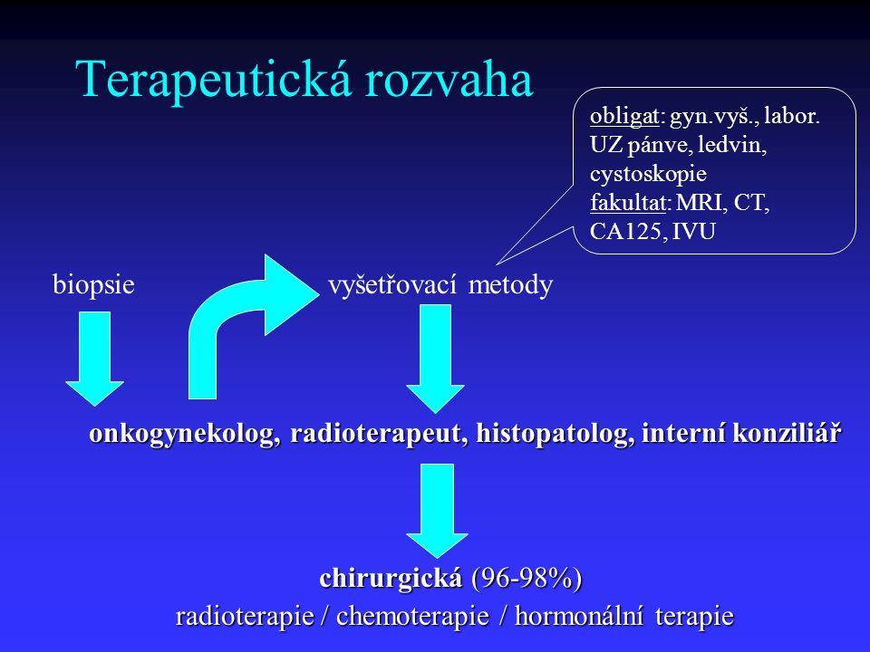 radioterapie / chemoterapie / hormonální terapie