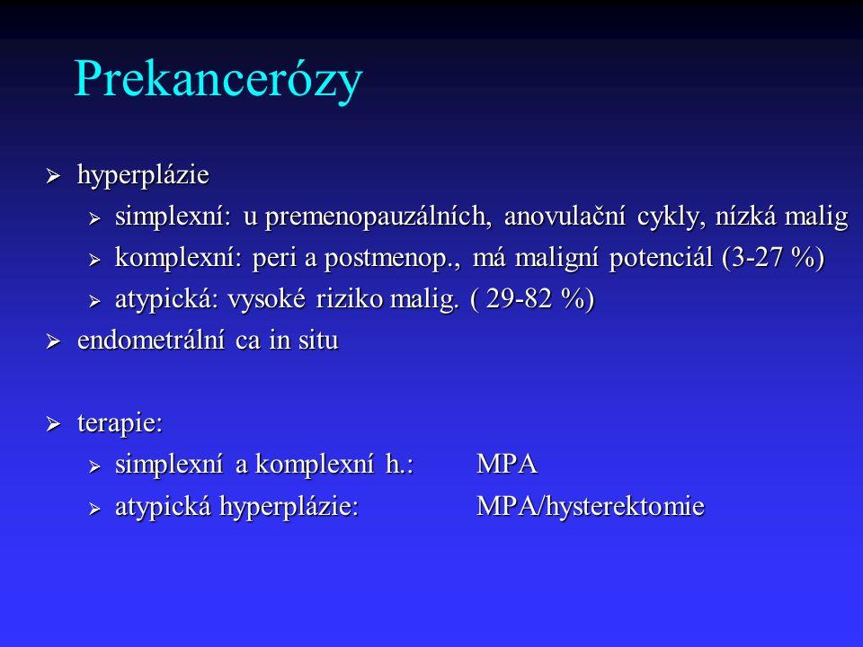 Prekancerózy hyperplázie