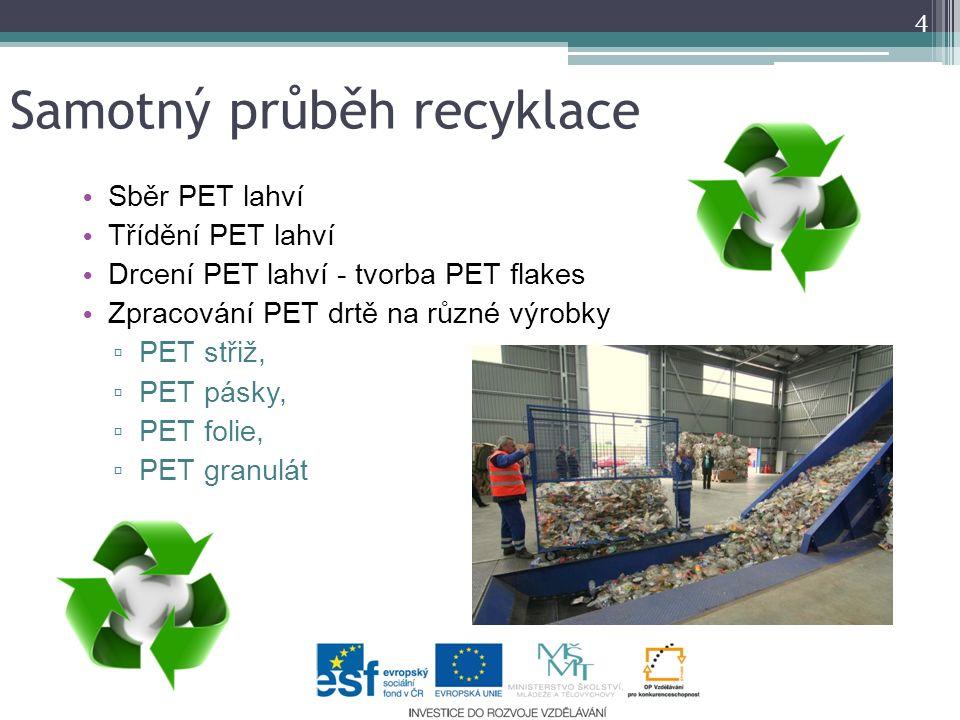 Samotný průběh recyklace