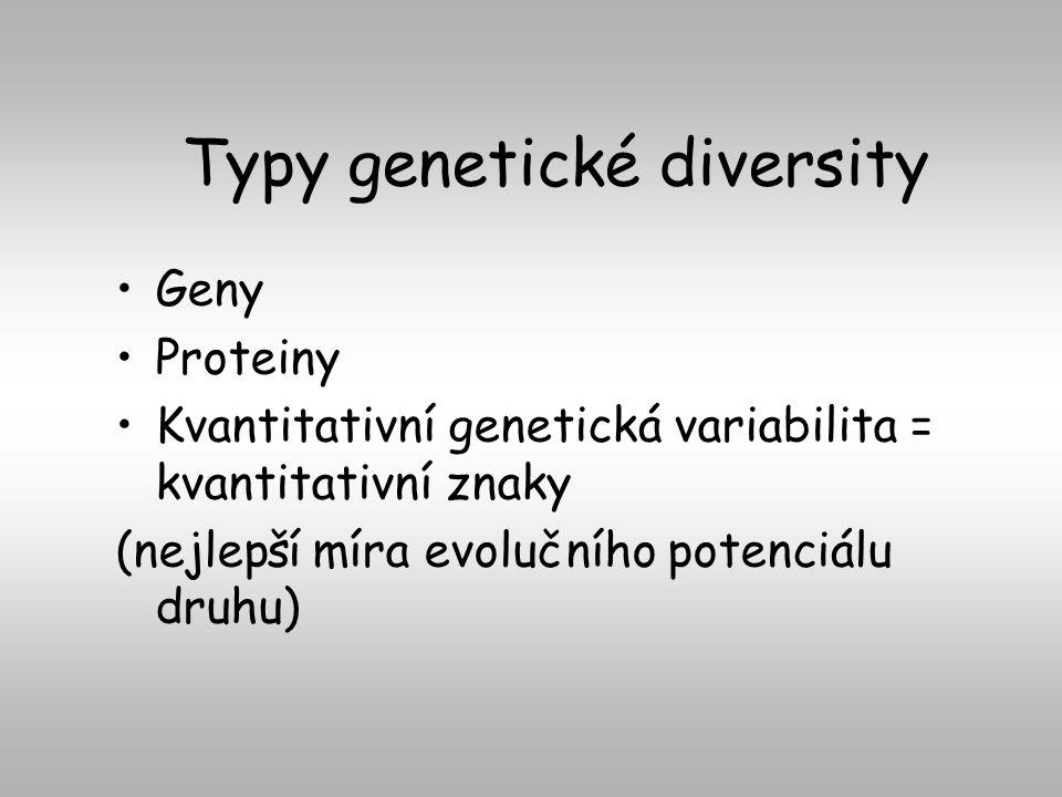 Typy genetické diversity