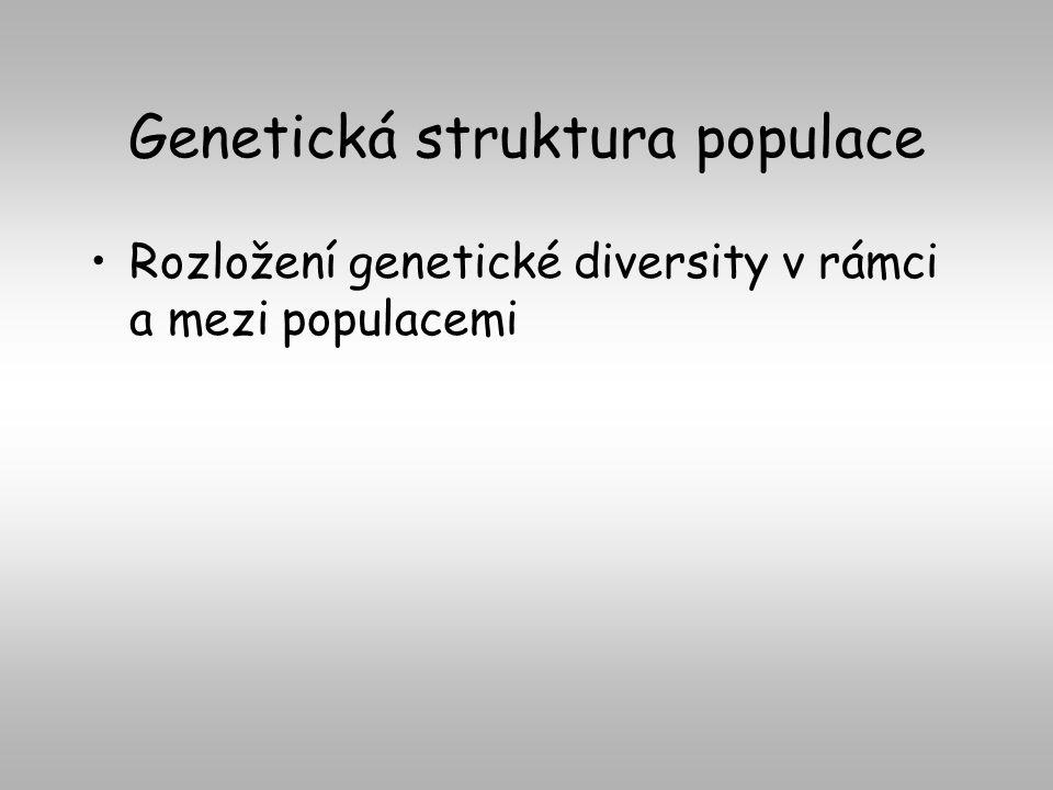 Genetická struktura populace
