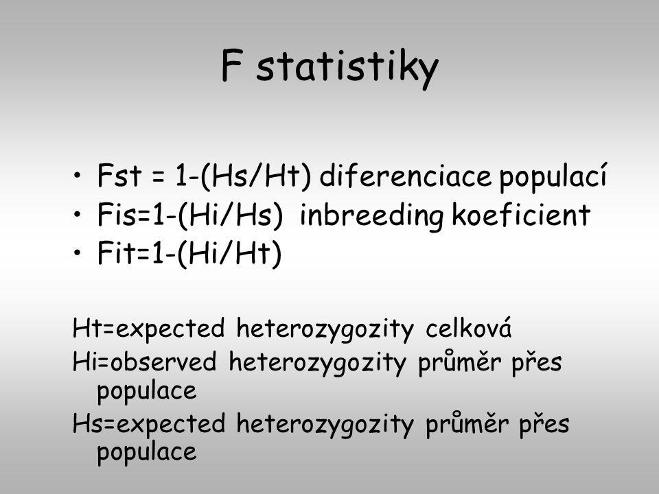 F statistiky Fst = 1-(Hs/Ht) diferenciace populací