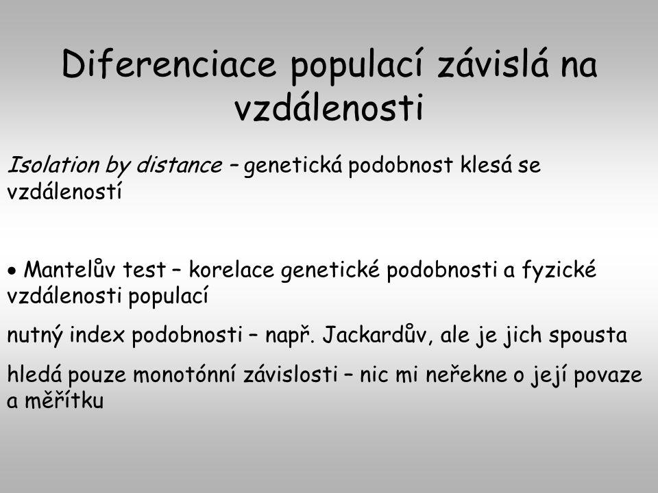 Diferenciace populací závislá na vzdálenosti