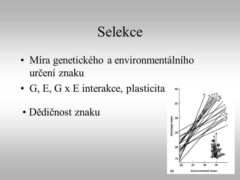 Selekce Míra genetického a environmentálního určení znaku
