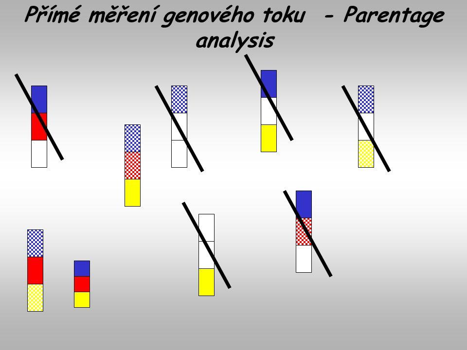 Přímé měření genového toku - Parentage analysis