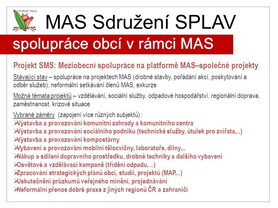 MAS Sdružení SPLAV spolupráce obcí v rámci MAS