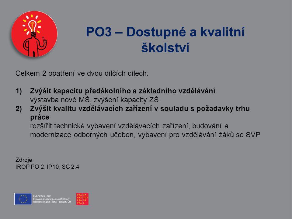 PO3 – Dostupné a kvalitní školství
