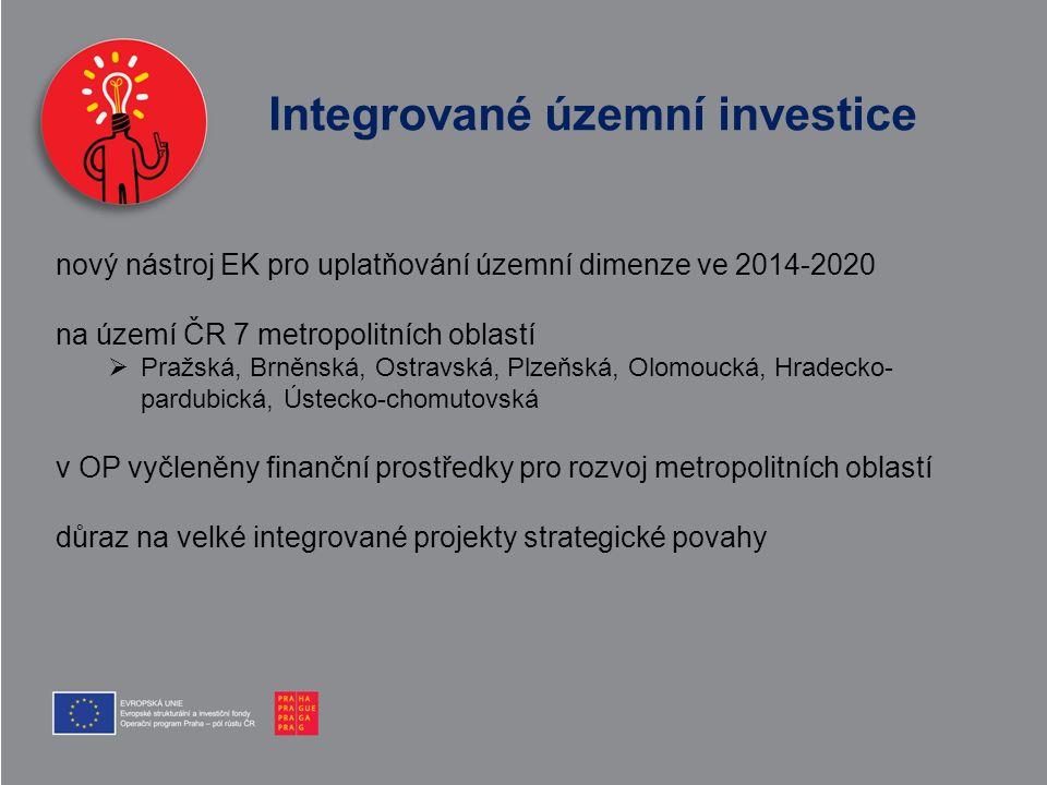 Integrované územní investice