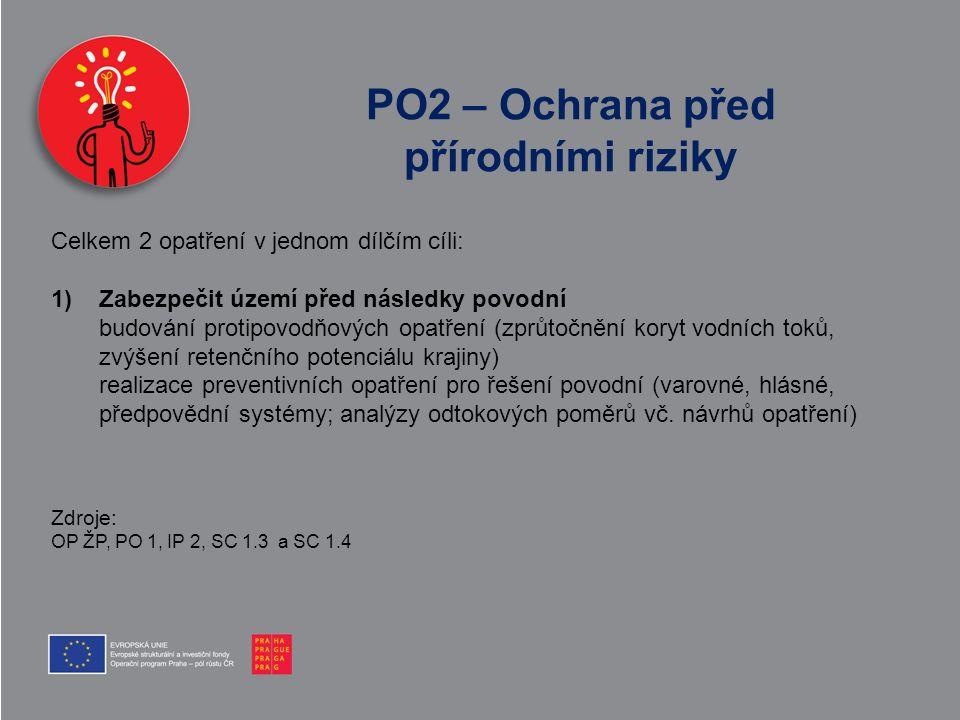 PO2 – Ochrana před přírodními riziky