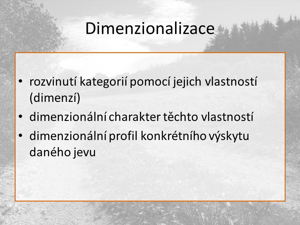 Dimenzionalizace rozvinutí kategorií pomocí jejich vlastností (dimenzí) dimenzionální charakter těchto vlastností.