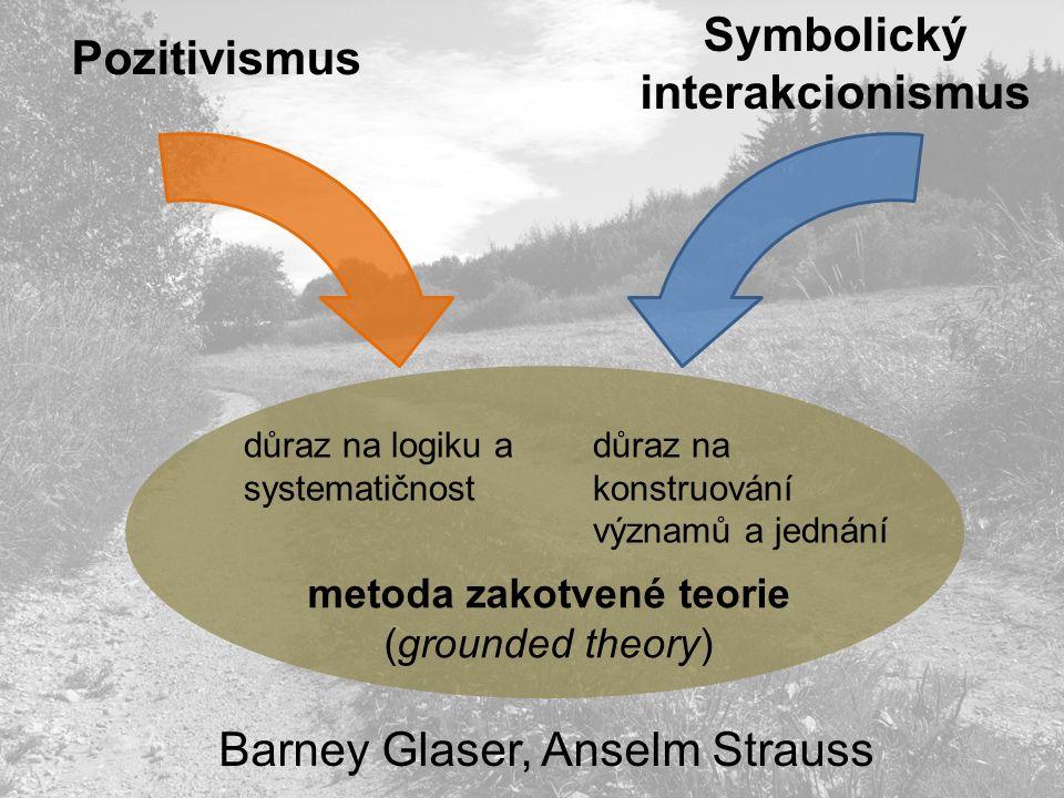 Symbolický interakcionismus metoda zakotvené teorie
