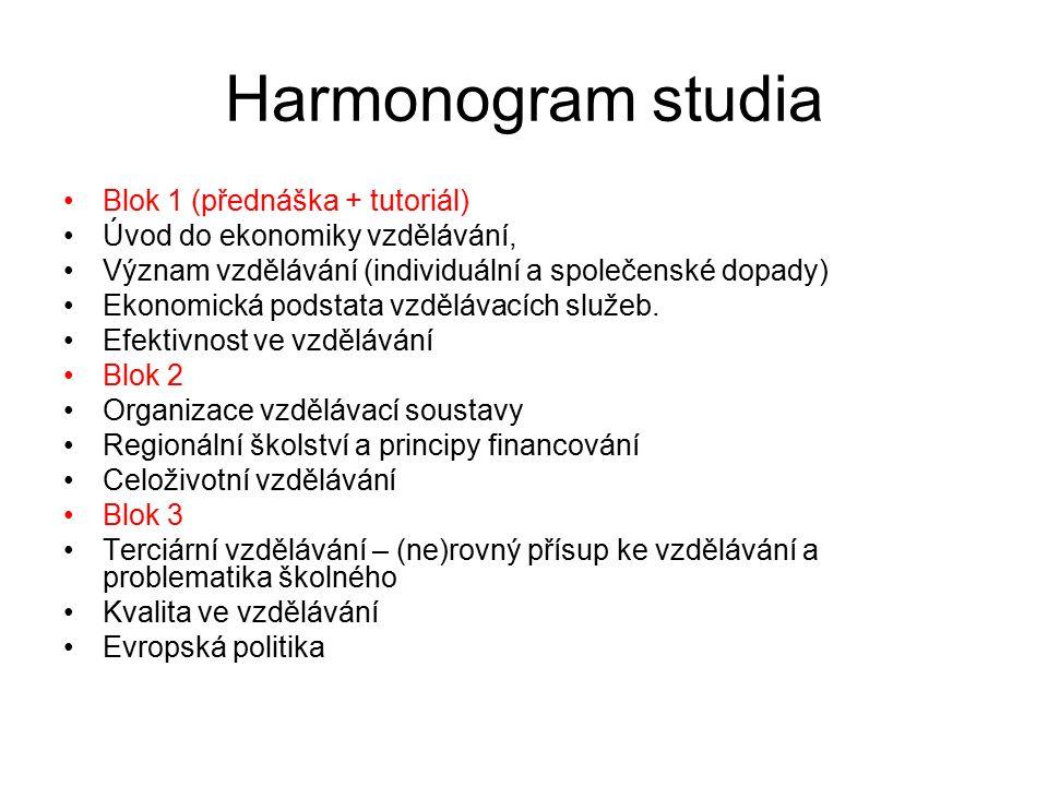 Harmonogram studia Blok 1 (přednáška + tutoriál)