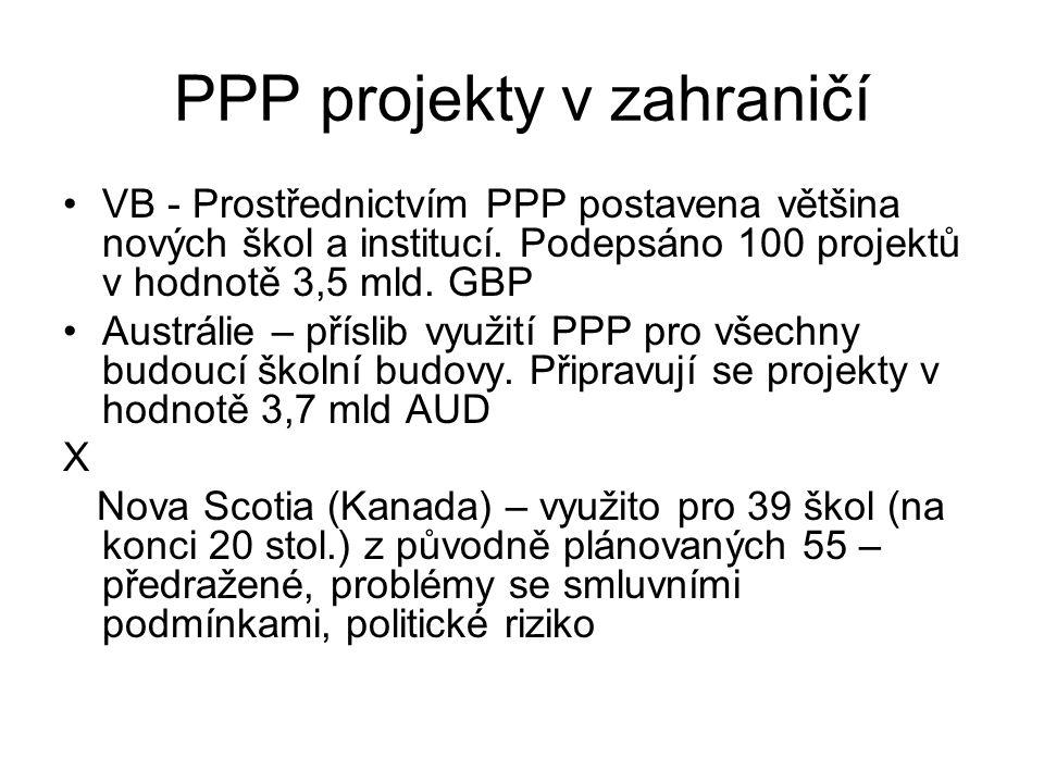 PPP projekty v zahraničí
