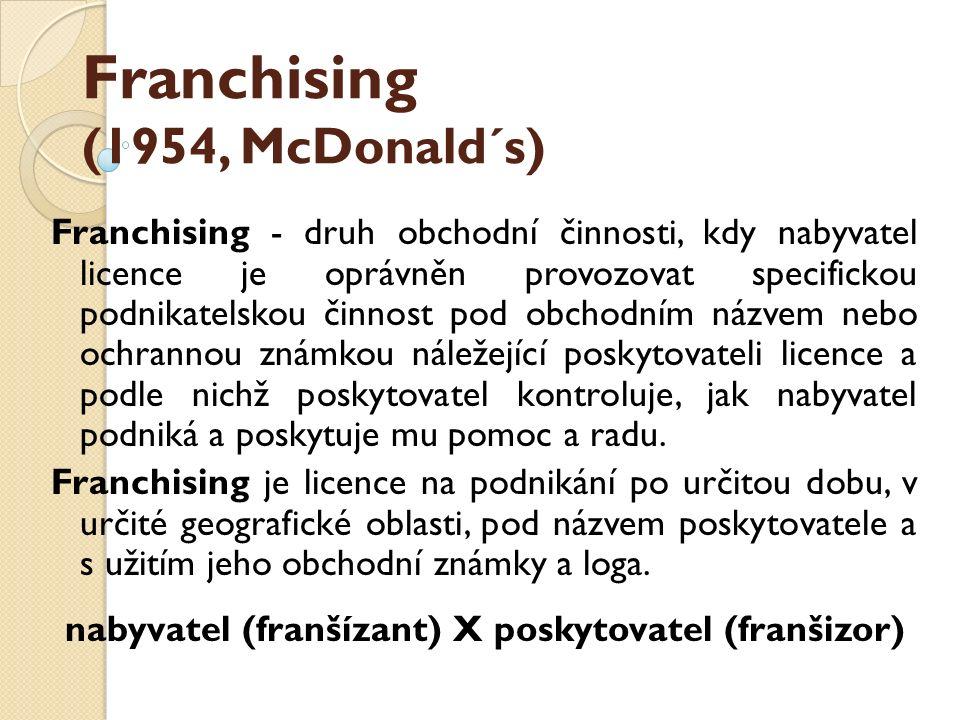 Franchising (1954, McDonald´s)