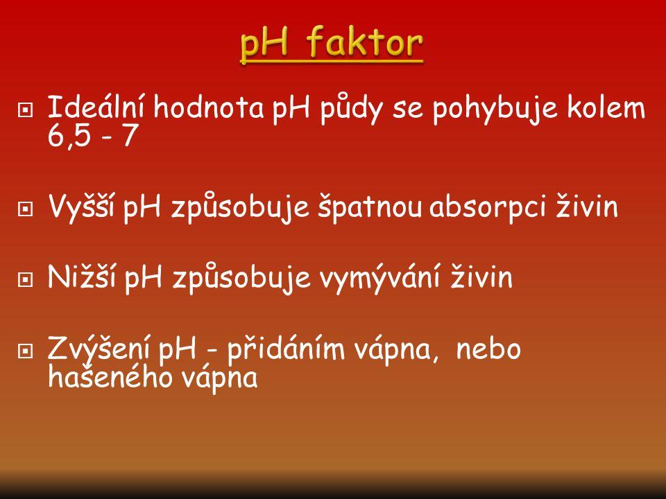 pH faktor Ideální hodnota pH půdy se pohybuje kolem 6,5 - 7