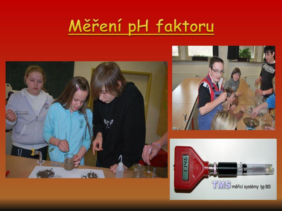 Měření pH faktoru