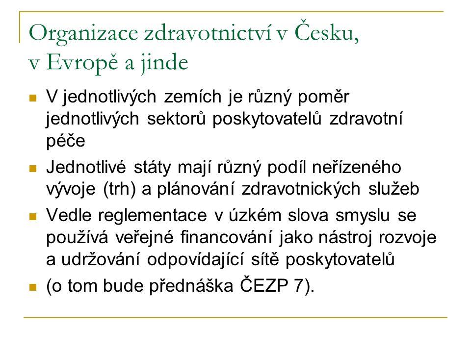 Organizace zdravotnictví v Česku, v Evropě a jinde