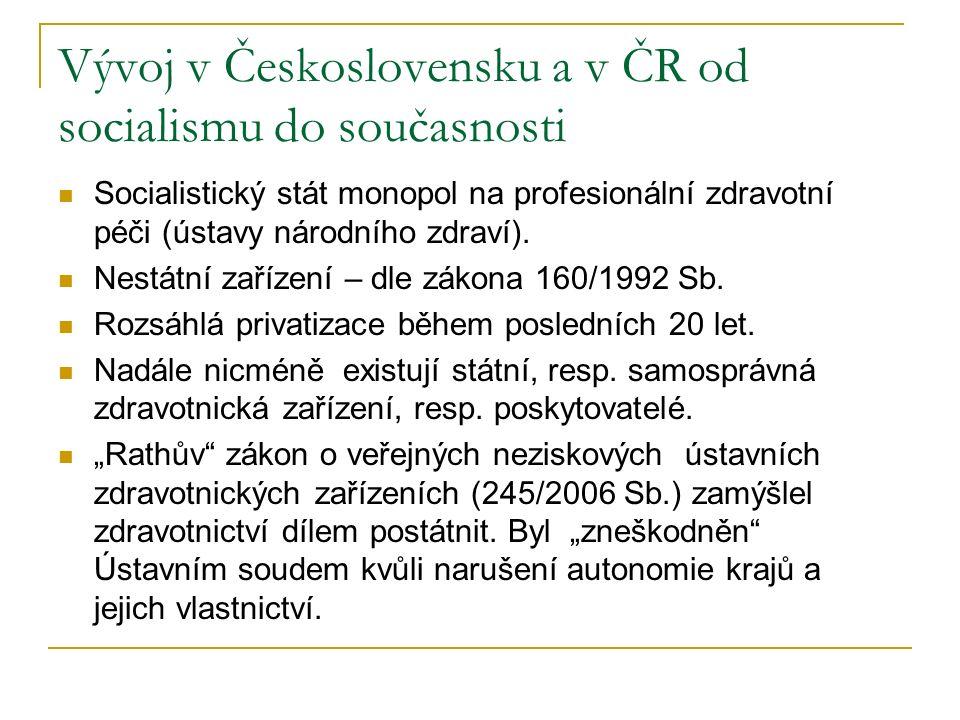 Vývoj v Československu a v ČR od socialismu do současnosti