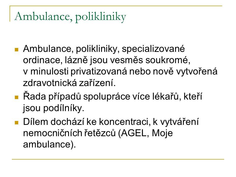 Ambulance, polikliniky