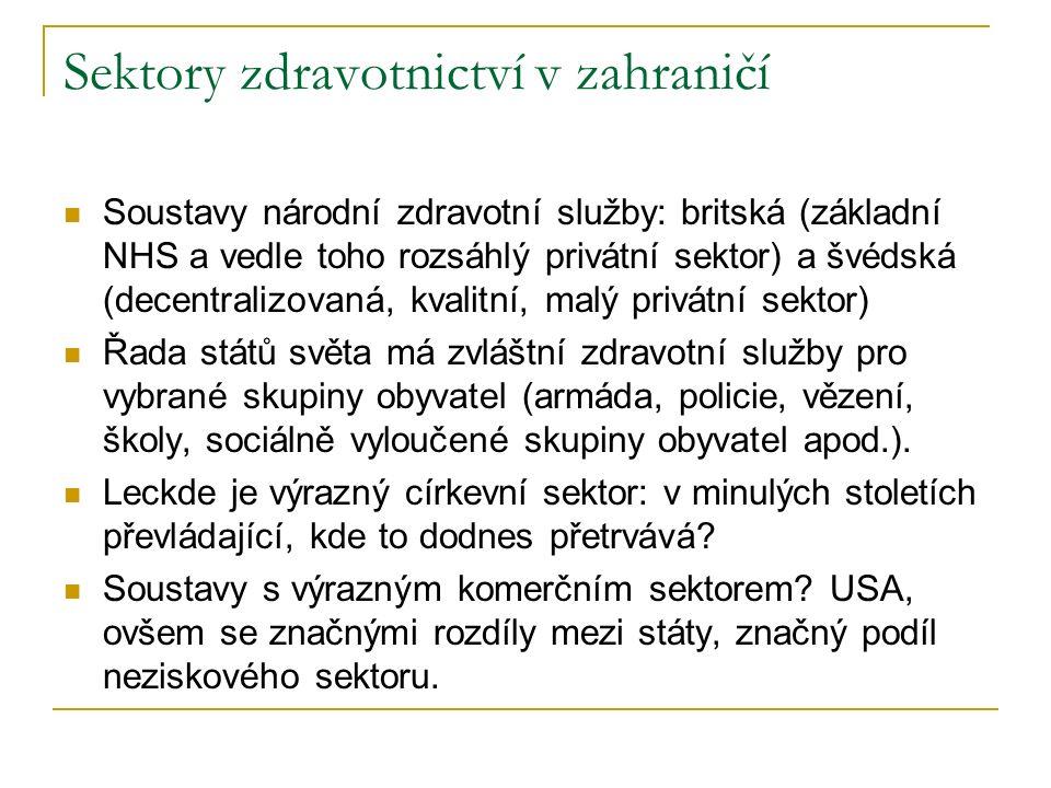Sektory zdravotnictví v zahraničí