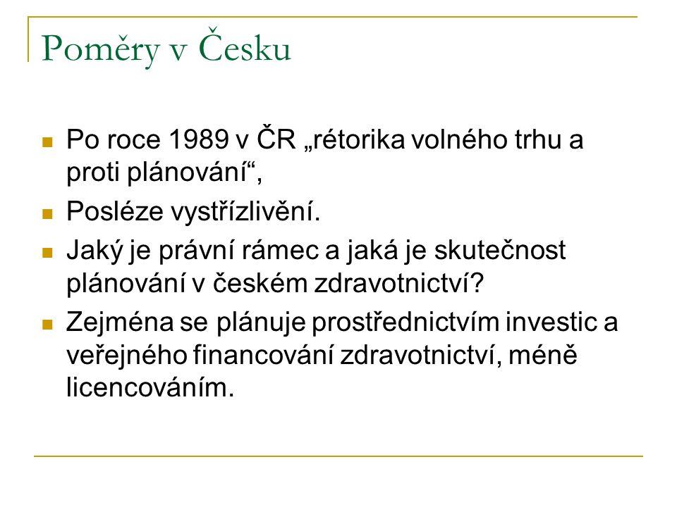 """Poměry v Česku Po roce 1989 v ČR """"rétorika volného trhu a proti plánování , Posléze vystřízlivění."""